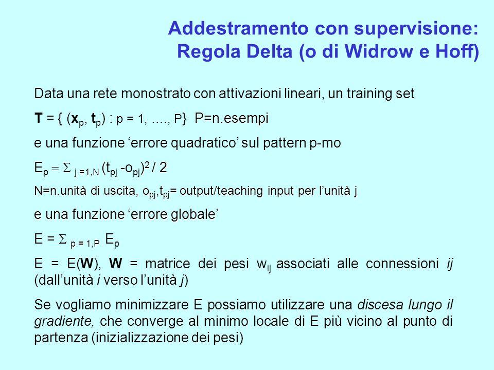 Addestramento con supervisione: Regola Delta (o di Widrow e Hoff)