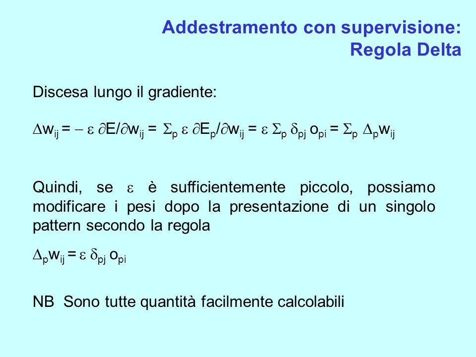 Addestramento con supervisione: Regola Delta