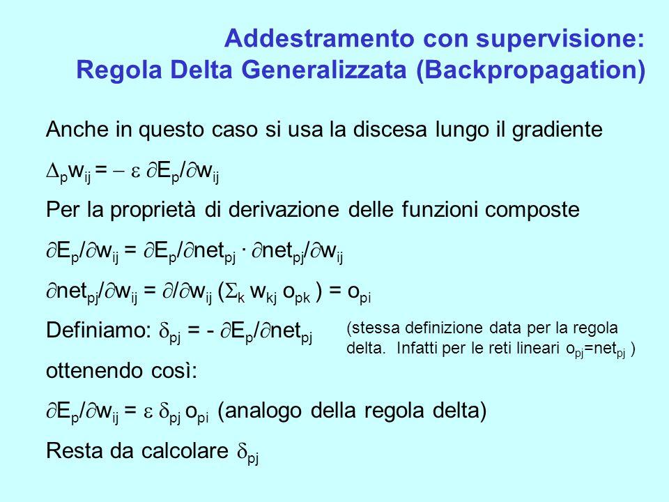 Addestramento con supervisione: Regola Delta Generalizzata (Backpropagation)