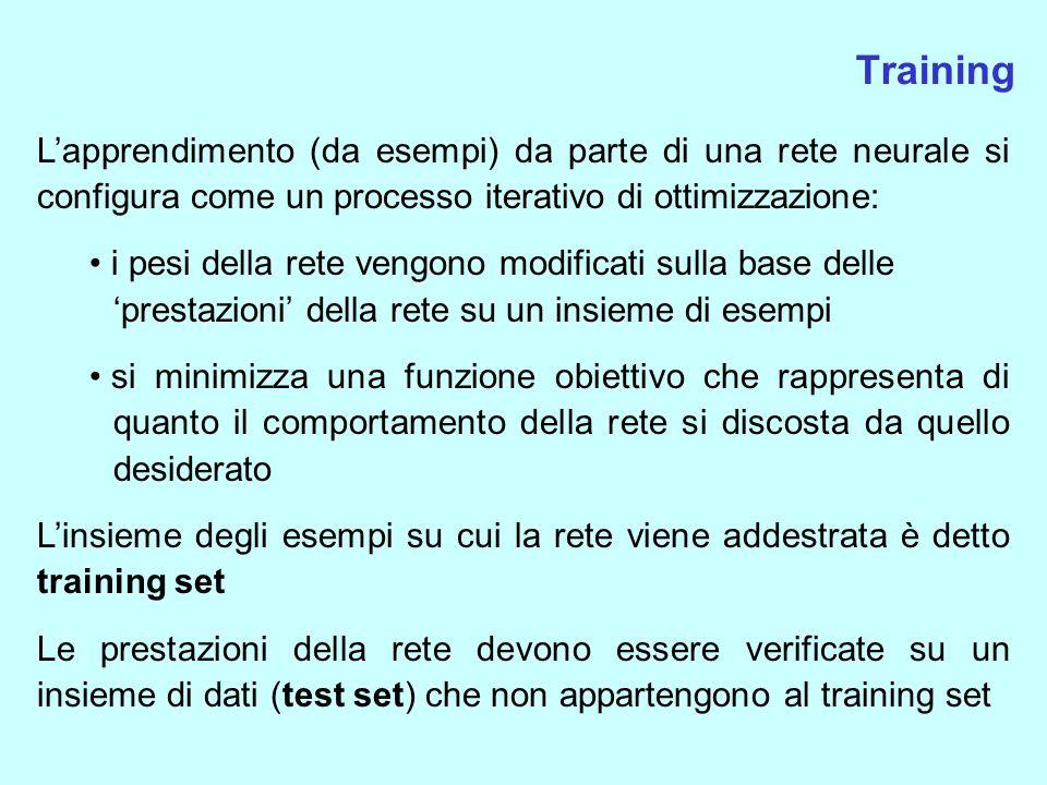 Training L'apprendimento (da esempi) da parte di una rete neurale si configura come un processo iterativo di ottimizzazione:
