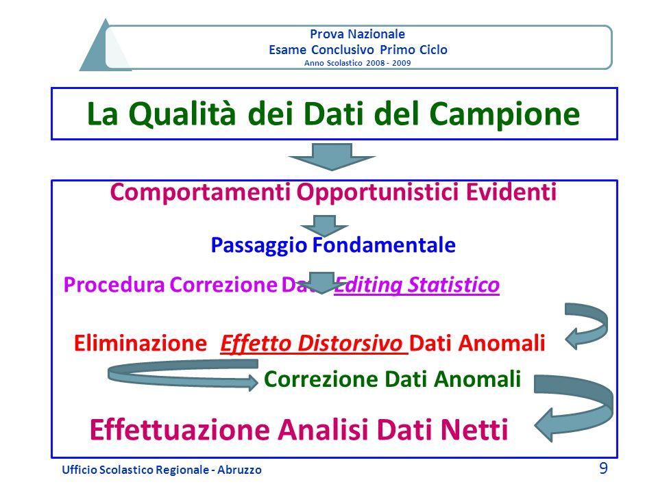 Prova Nazionale - Esame Conclusivo 1° Ciclo 2008-2009
