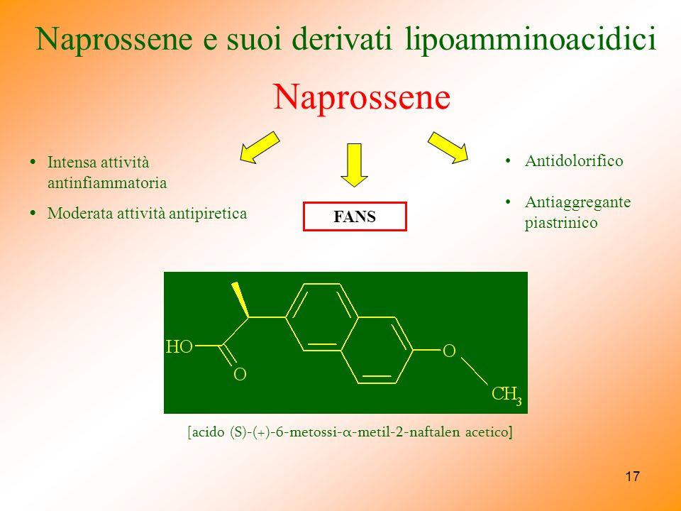 Naprossene e suoi derivati lipoamminoacidici