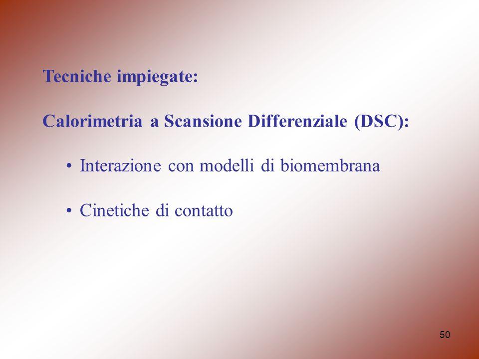Tecniche impiegate: Calorimetria a Scansione Differenziale (DSC): Interazione con modelli di biomembrana.