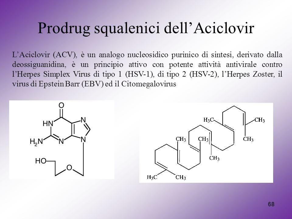 Prodrug squalenici dell'Aciclovir