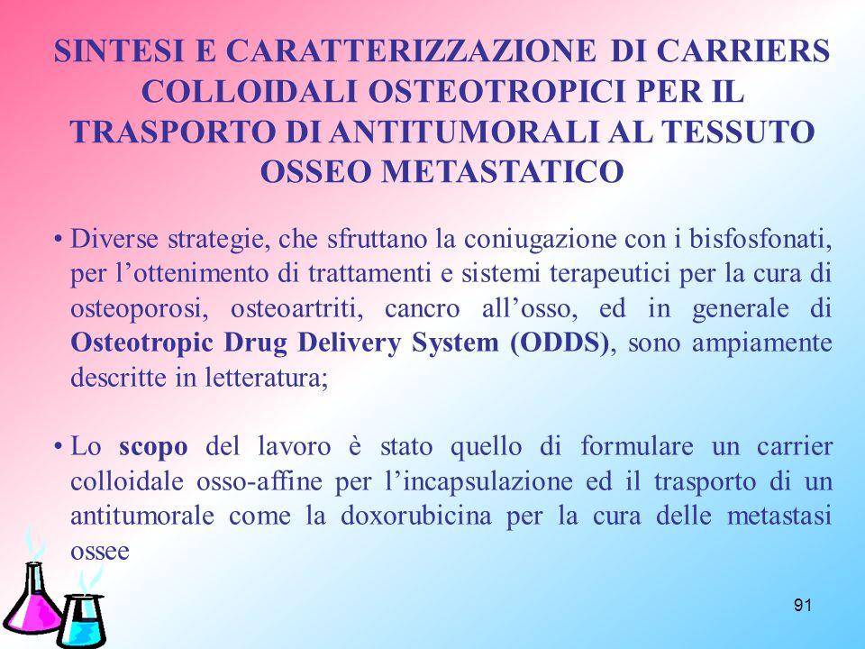 SINTESI E CARATTERIZZAZIONE DI CARRIERS COLLOIDALI OSTEOTROPICI PER IL TRASPORTO DI ANTITUMORALI AL TESSUTO OSSEO METASTATICO