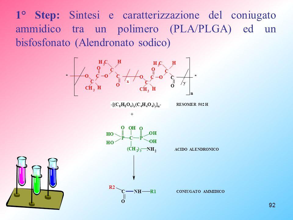 1° Step: Sintesi e caratterizzazione del coniugato ammidico tra un polimero (PLA/PLGA) ed un bisfosfonato (Alendronato sodico)