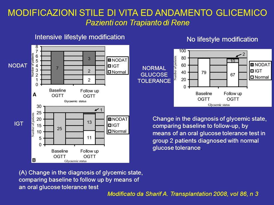 MODIFICAZIONI STILE DI VITA ED ANDAMENTO GLICEMICO