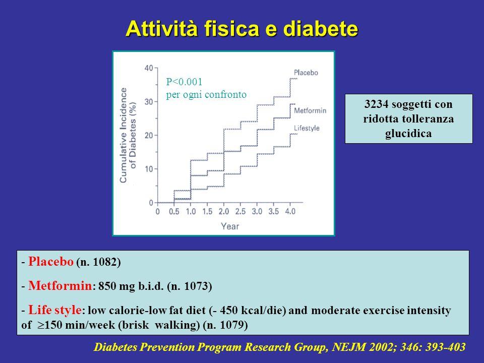 Attività fisica e diabete
