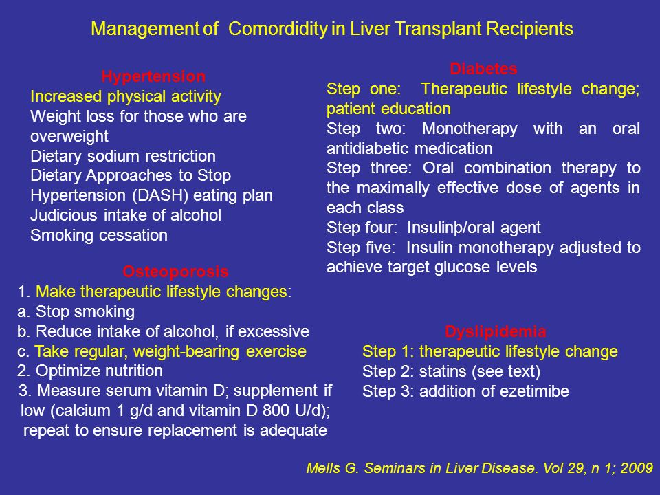 Management of Comordidity in Liver Transplant Recipients