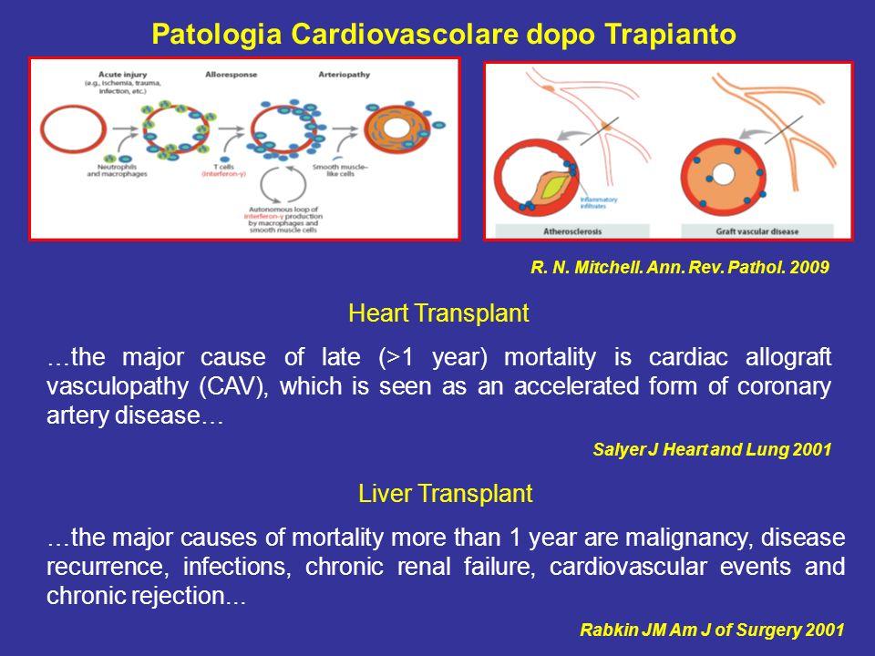 Patologia Cardiovascolare dopo Trapianto