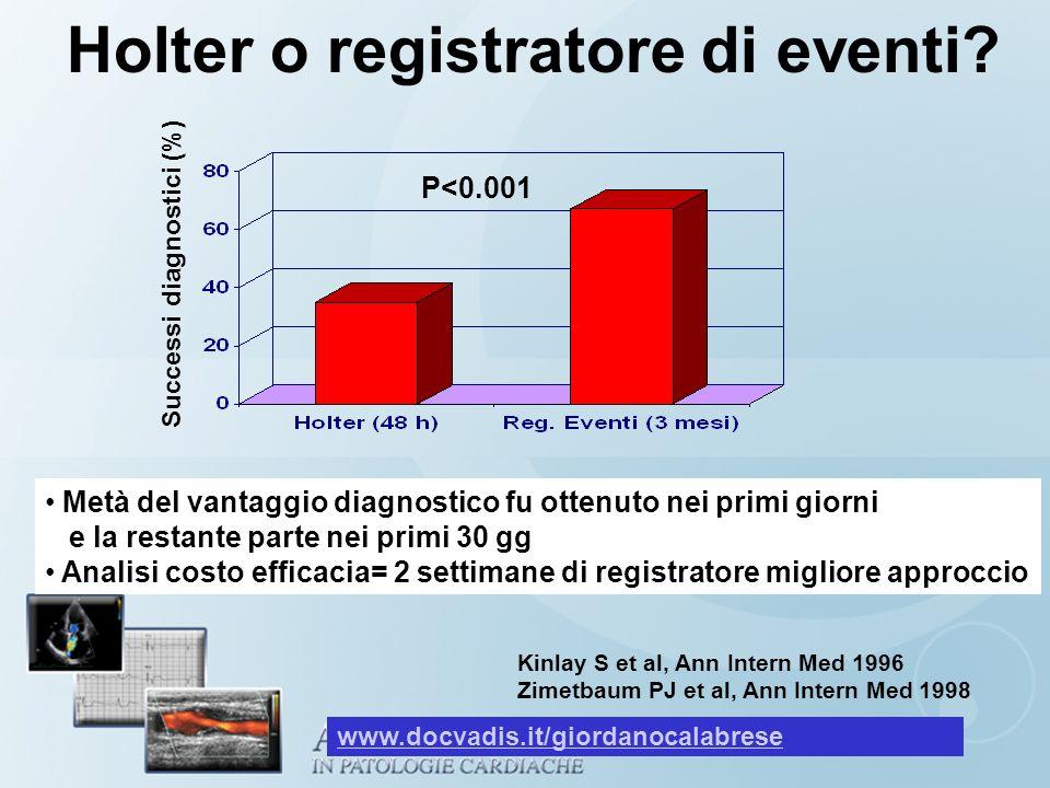 Holter o registratore di eventi