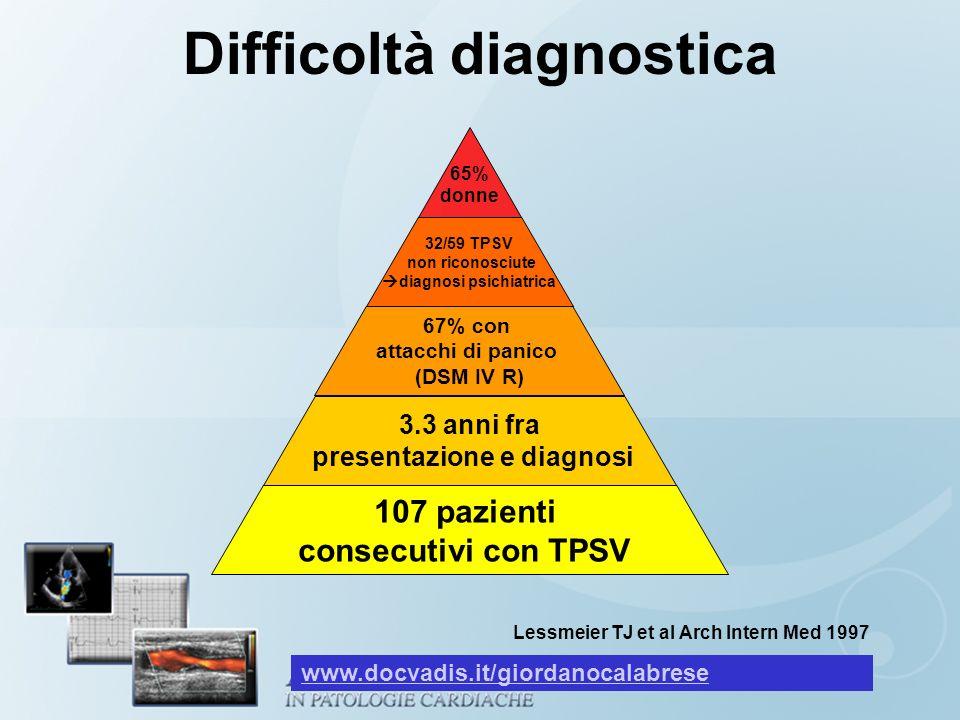 Difficoltà diagnostica