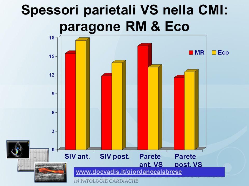 Spessori parietali VS nella CMI: paragone RM & Eco