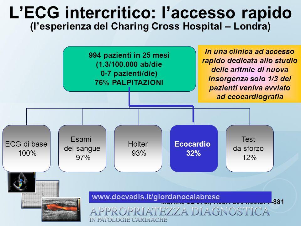 L'ECG intercritico: l'accesso rapido (l'esperienza del Charing Cross Hospital – Londra)