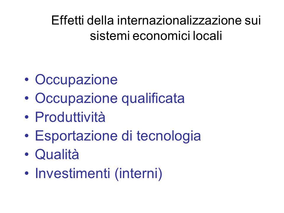 Effetti della internazionalizzazione sui sistemi economici locali