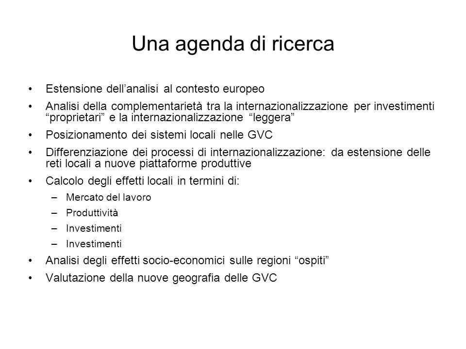 Una agenda di ricerca Estensione dell'analisi al contesto europeo