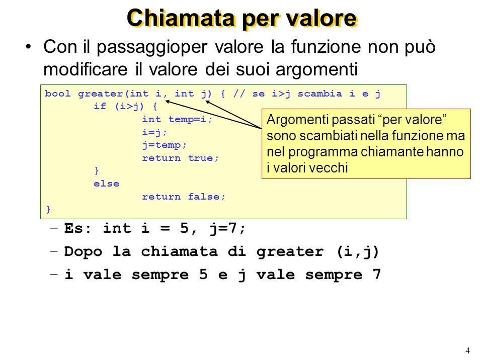 Chiamata per valore Con il passaggioper valore la funzione non può modificare il valore dei suoi argomenti.