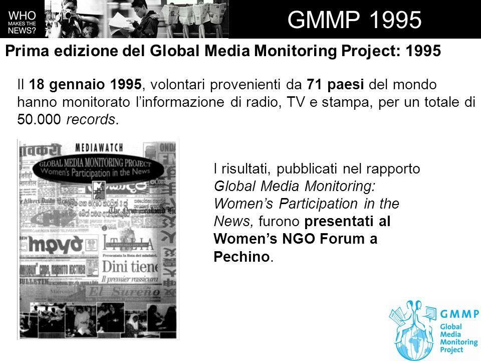 GMMP 1995 Prima edizione del Global Media Monitoring Project: 1995