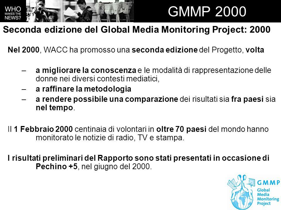 GMMP 2000 Seconda edizione del Global Media Monitoring Project: 2000