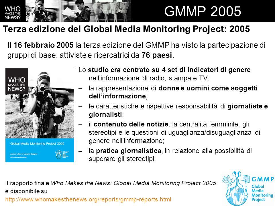 GMMP 2005 Terza edizione del Global Media Monitoring Project: 2005