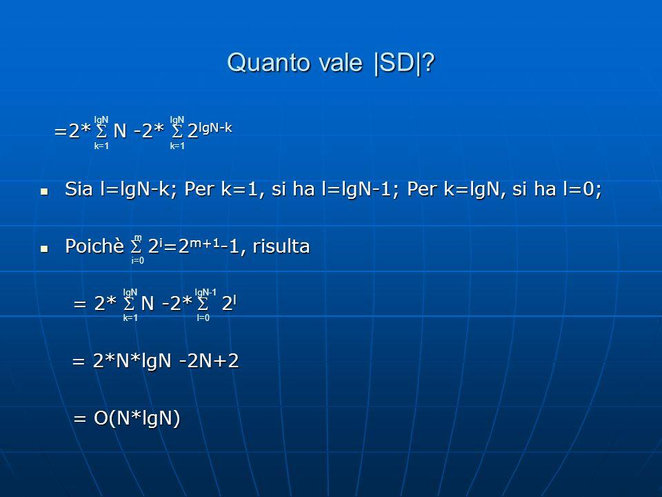 Quanto vale |SD| =2* S N -2* S 2lgN-k