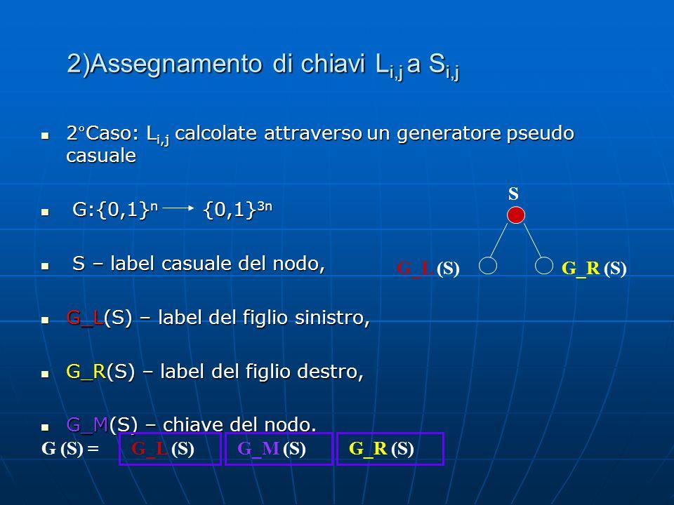 2)Assegnamento di chiavi Li,j a Si,j