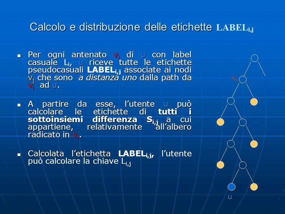 Calcolo e distribuzione delle etichette LABELi,j