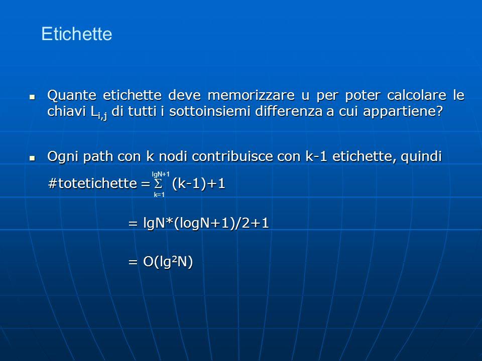 #totetichette = S (k-1)+1