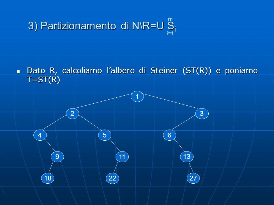 3) Partizionamento di N\R=U Si
