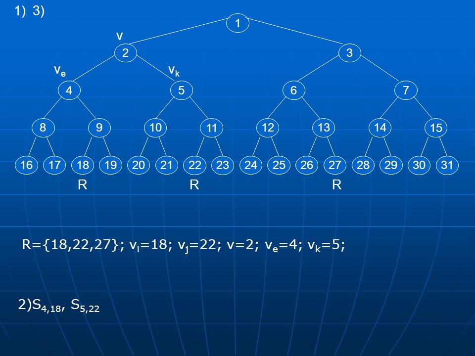 R={18,22,27}; vi=18; vj=22; v=2; ve=4; vk=5;