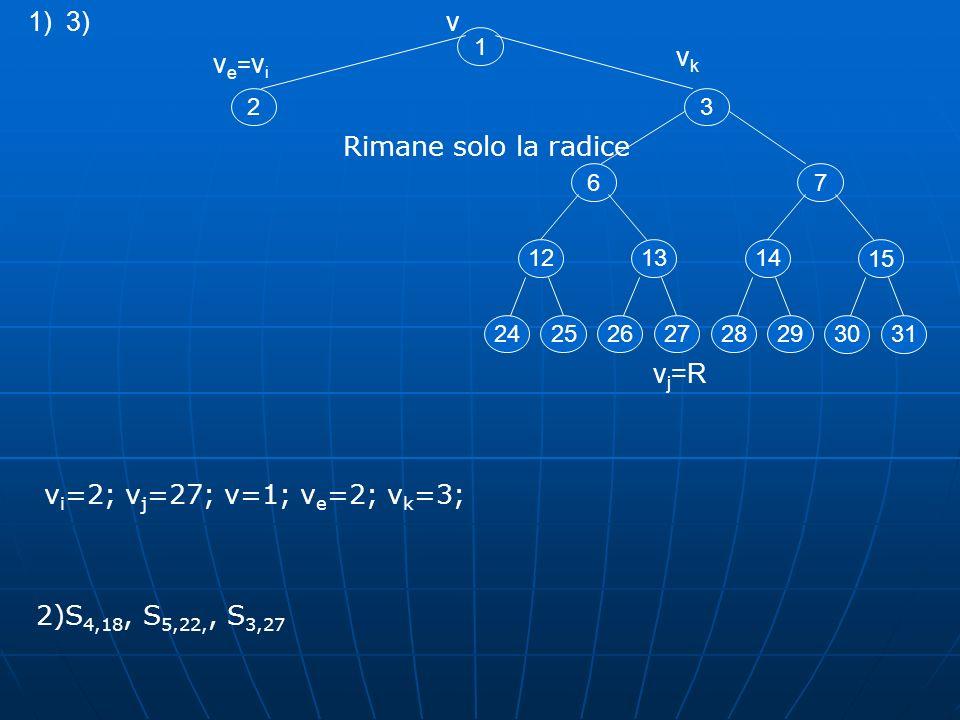 1) 3) v vk ve=vi Rimane solo la radice vj=R