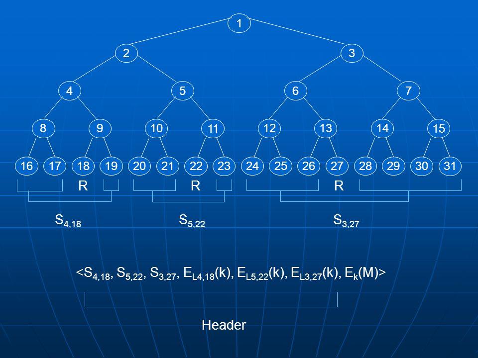 <S4,18, S5,22, S3,27, EL4,18(k), EL5,22(k), EL3,27(k), Ek(M)>