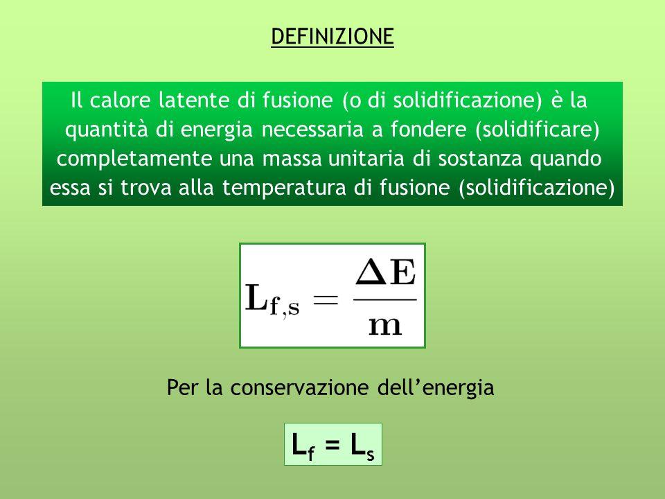 DEFINIZIONE Il calore latente di fusione (o di solidificazione) è la. quantità di energia necessaria a fondere (solidificare)
