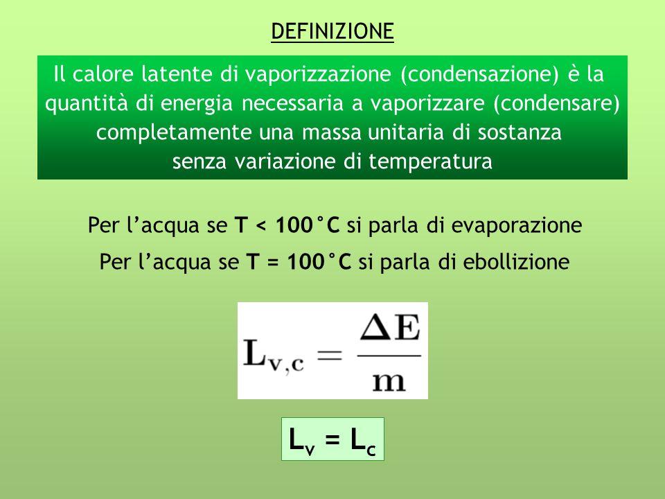DEFINIZIONE Il calore latente di vaporizzazione (condensazione) è la. quantità di energia necessaria a vaporizzare (condensare)