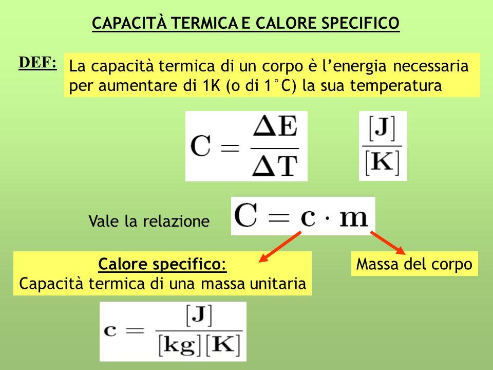 Capacità termica di una massa unitaria