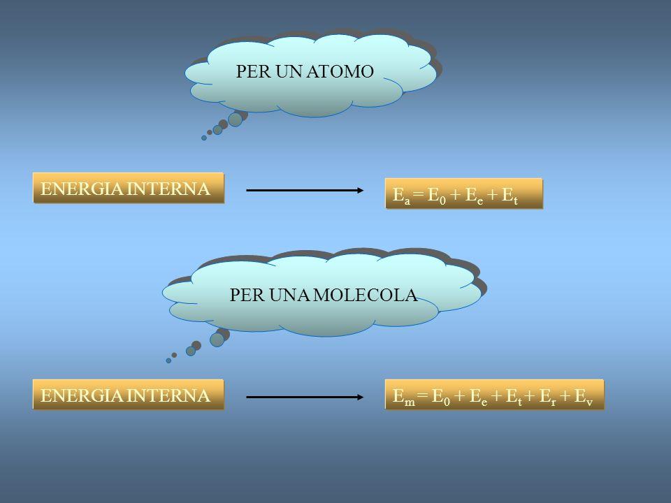 PER UN ATOMOENERGIA INTERNA.Ea = E0 + Ee + Et. PER UNA MOLECOLA.