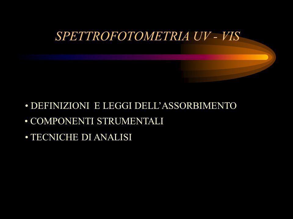 SPETTROFOTOMETRIA UV - VIS