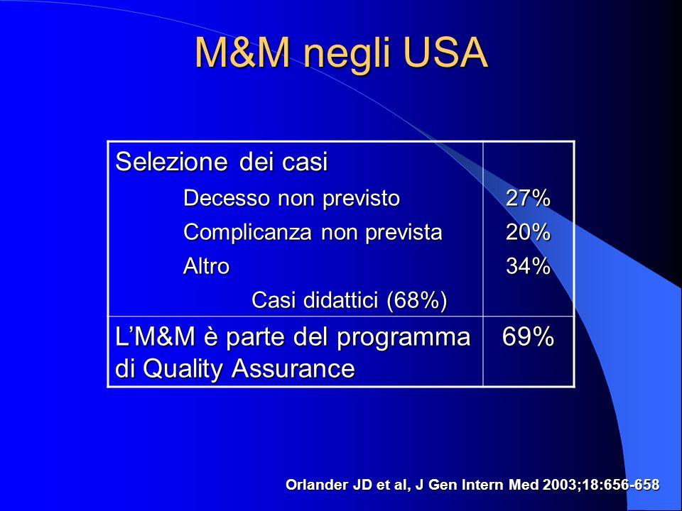 M&M negli USA Selezione dei casi