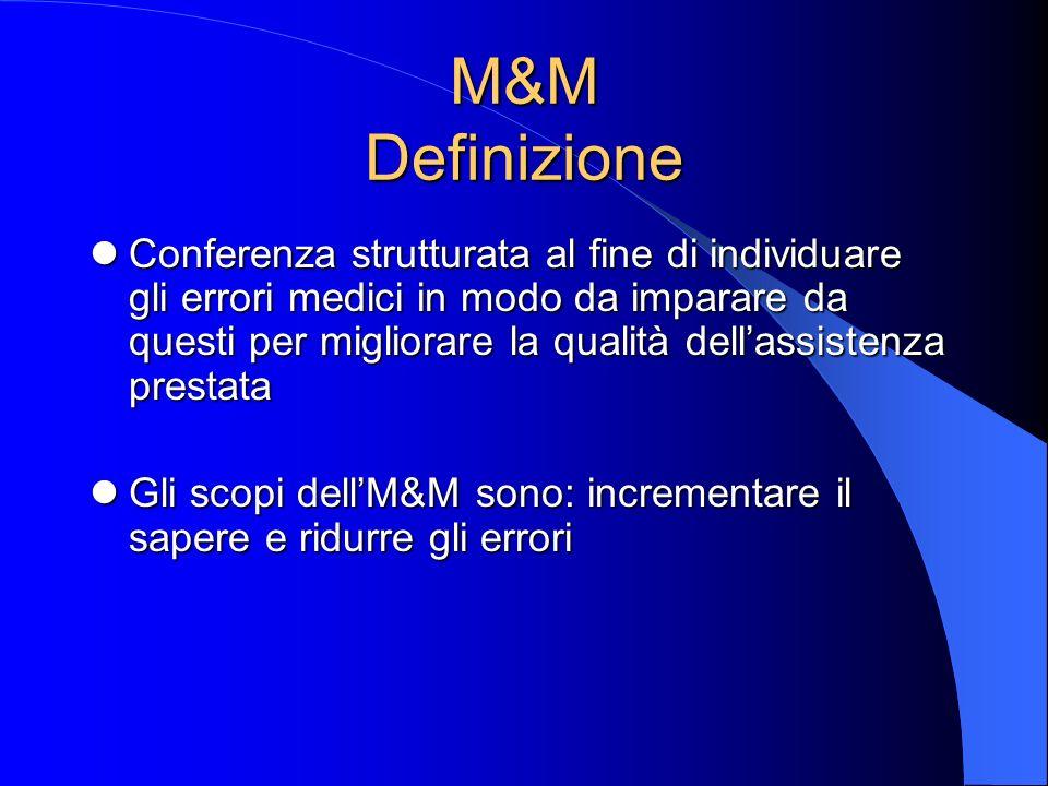 M&M Definizione