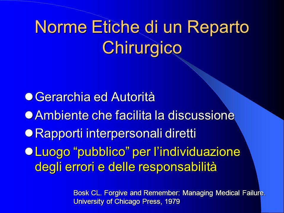 Norme Etiche di un Reparto Chirurgico