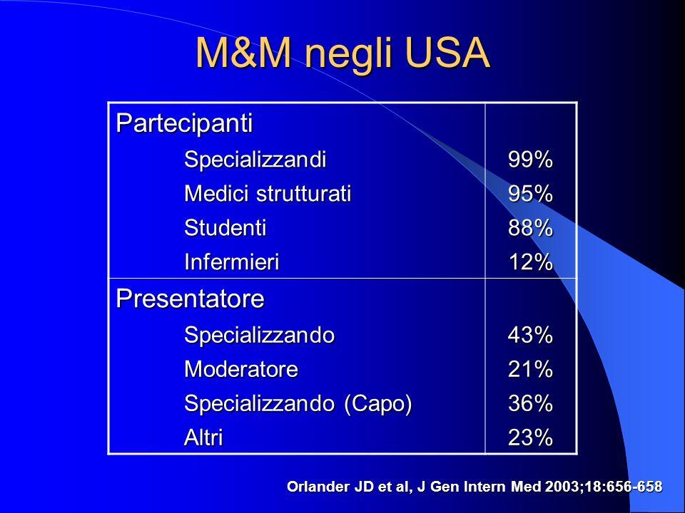 M&M negli USA Partecipanti Presentatore Specializzandi 99%