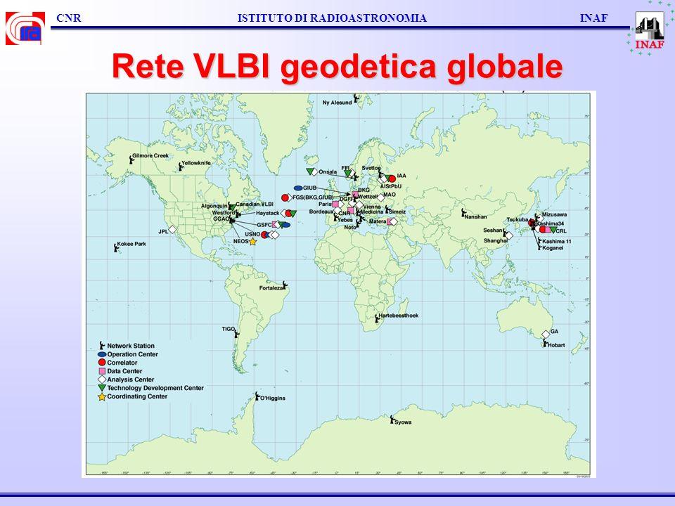 Rete VLBI geodetica globale