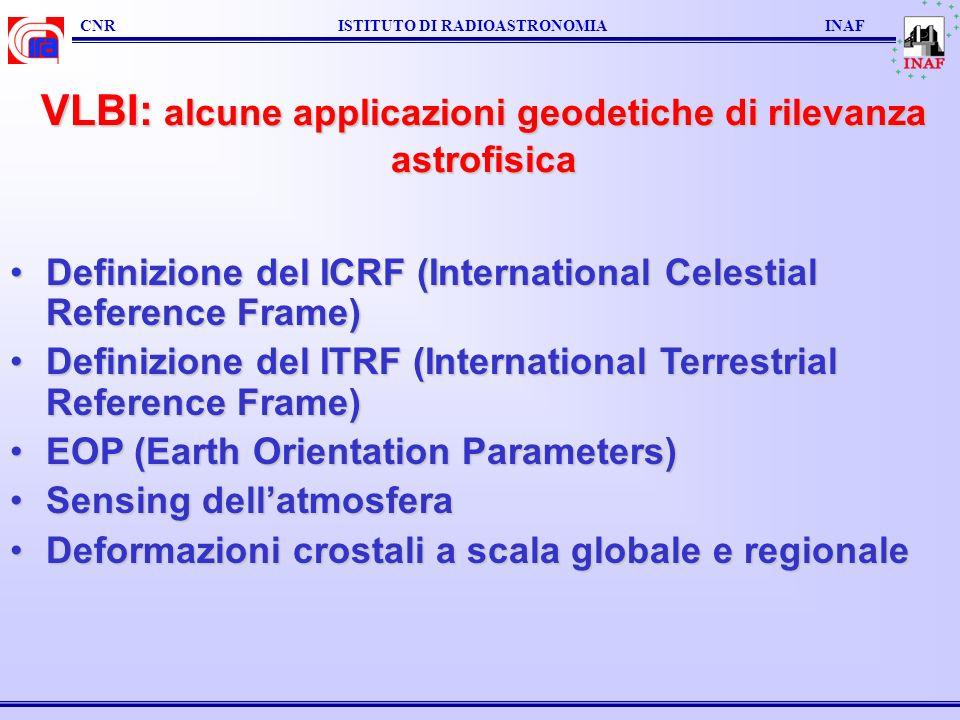 VLBI: alcune applicazioni geodetiche di rilevanza