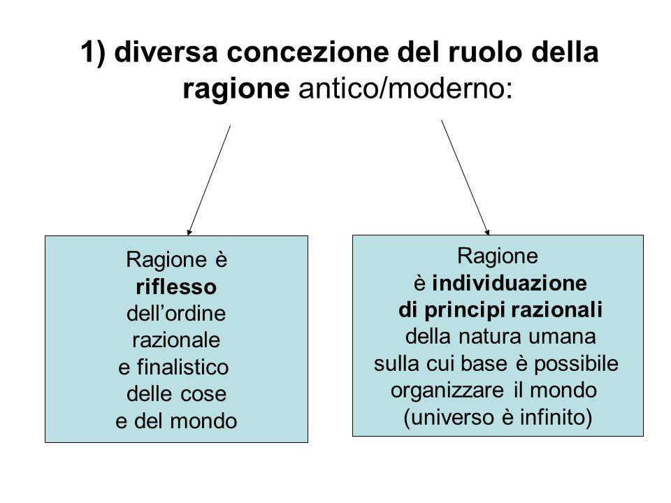 1) diversa concezione del ruolo della ragione antico/moderno: