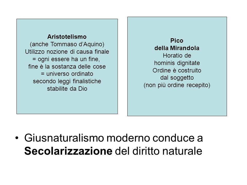 Giusnaturalismo moderno conduce a Secolarizzazione del diritto naturale