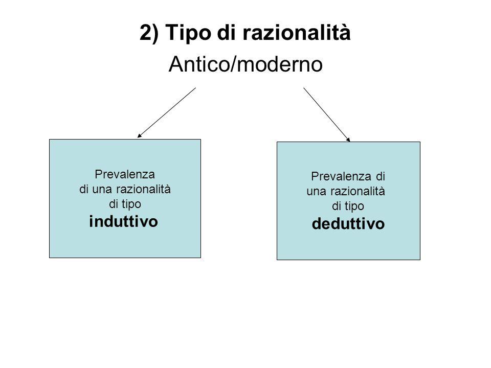 2) Tipo di razionalità Antico/moderno induttivo deduttivo Prevalenza