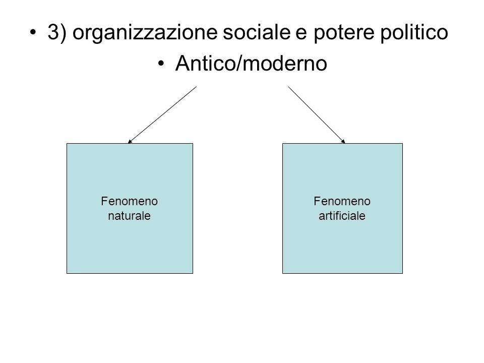 3) organizzazione sociale e potere politico Antico/moderno