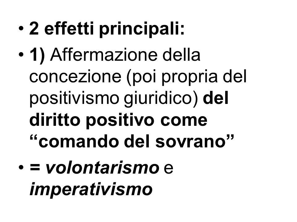 2 effetti principali: 1) Affermazione della concezione (poi propria del positivismo giuridico) del diritto positivo come comando del sovrano