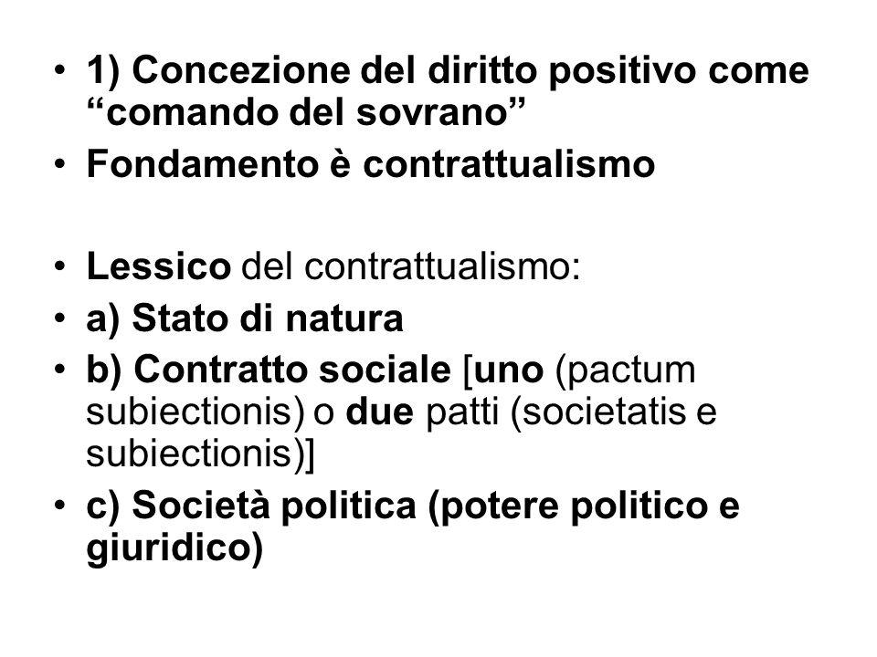 1) Concezione del diritto positivo come comando del sovrano