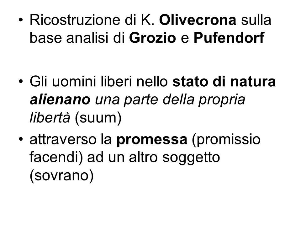 Ricostruzione di K. Olivecrona sulla base analisi di Grozio e Pufendorf